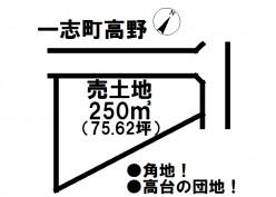 土地情報:津南店 一志町高野820